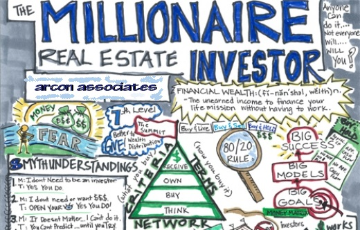 pakistan_real-estate-investment